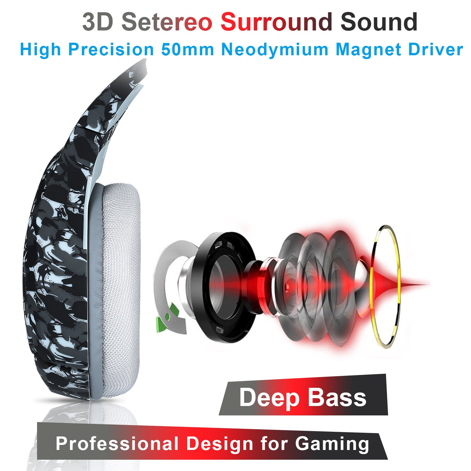 ONIKUMA PS4 Gaming Headset Camouflage 3.5mm Stereo Gaming Headphones with Noise Canceling Mic For xbox one S PC PS4 Smartphones Laptop Computer (Grey)
