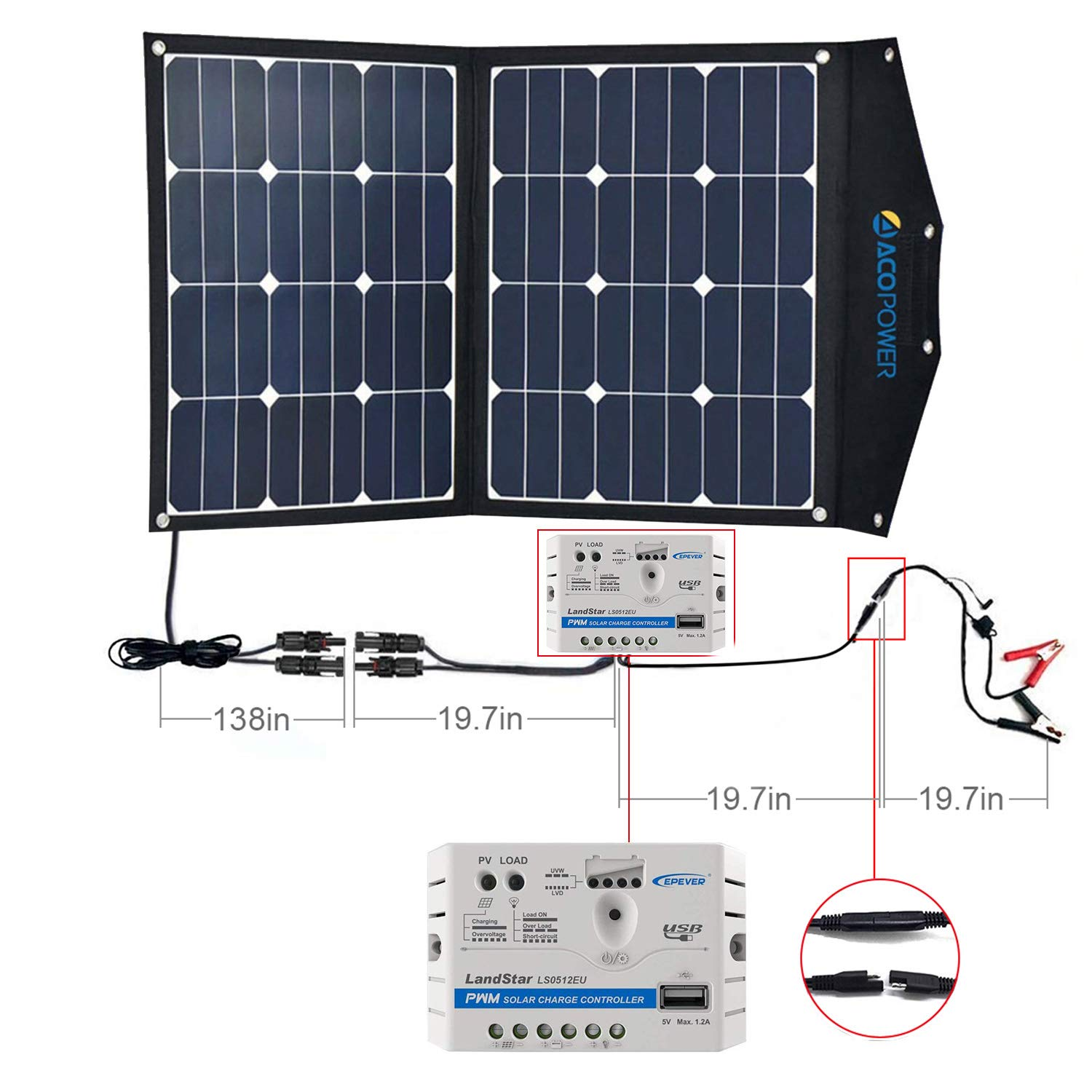 ACOPOWER 12V 70 Watt Foldable Solar Panel Kit; Portable Solar Charger Suitcase of 2x35W Monocrystalline Module & 5A Charge Controller for RV, Boats, Camping; w USB 5V Output as Phone Charger by ACOPOWER
