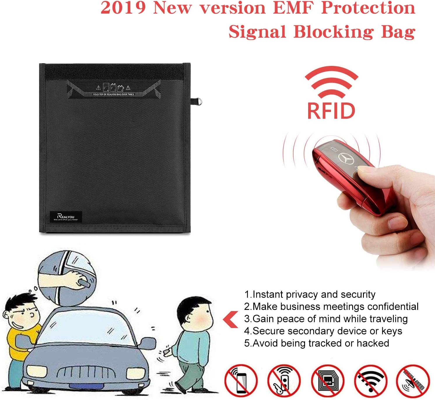 Shields NFC//WiFi//Bluetooth for Phones,Key Fobs and Credit Card Faraday Bag,Signal Isolation Bag,Shield Your Phone//ipad from Hacking,Tracking,and EMP Protection Radiation with This Pouch 13.8X17.7