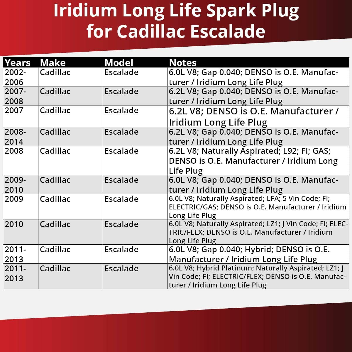 8 X NGK Laser Platinum Plug Spark Plugs 2002-2006 Cadillac Escalade 5.3L 6.0L