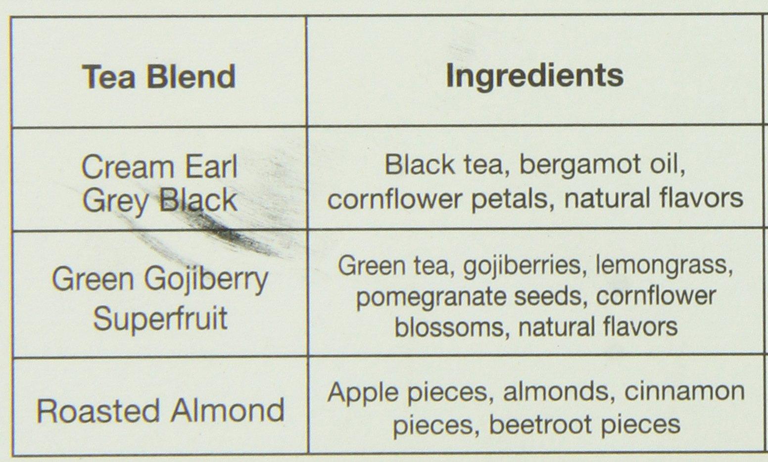 Capital Teas Favorite Tea Sampler Set
