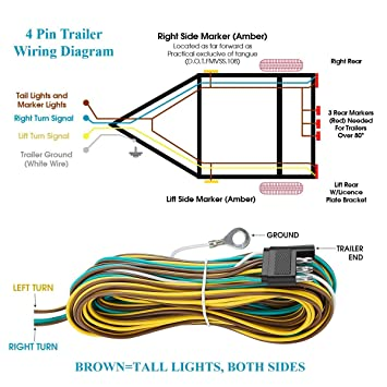 Pin Trailer Wiring Diagram Light on how a sail works diagram, trailer plug diagram, trailer electrical connectors diagram, truck trailer diagram, 4 pin connector diagram, standard 7 wire trailer diagram, trailer harness diagram, duramax fuel system diagram, 4 wire trailer diagram, boat trailer diagram, 4 pin trailer wiring schematic, 7-wire turn signal diagram, trailer light requirements diagram, trailer light hook up diagram, 4-way flat trailer connector diagram, backing a trailer diagram, 4 pin trailer wiring color, 7 pronge trailer connector diagram, 4-way trailer light diagram, 7 pin trailer connector diagram,