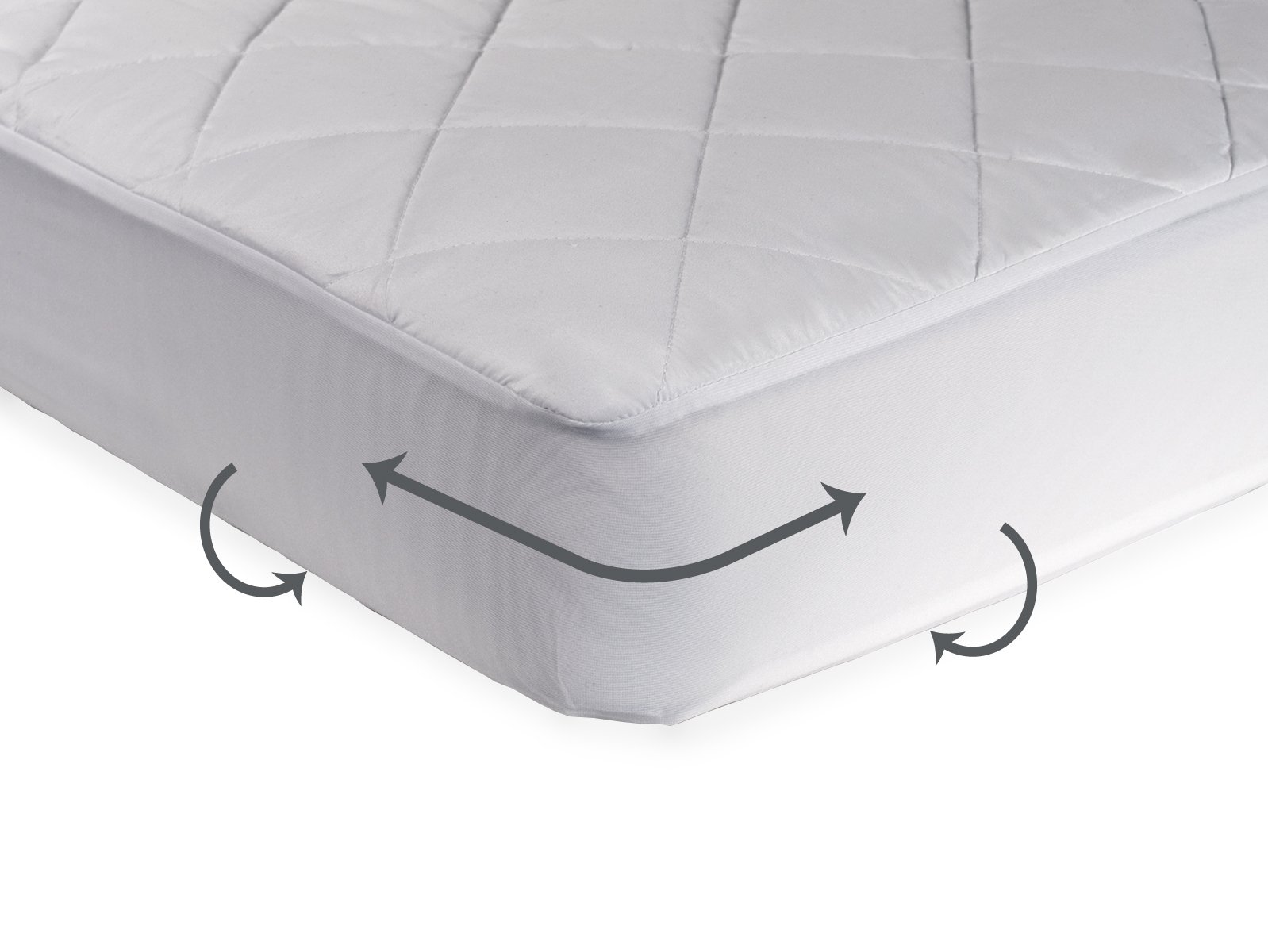 Sealy Cool Comfort Fitted Infant/Toddler Crib Mattress Pad ...