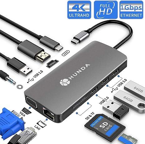 Thunderbolt 3 USB C to HDMI RJ45 USB3.0 USB2.0 Hub TF SD USB-C PD Dock Adapter