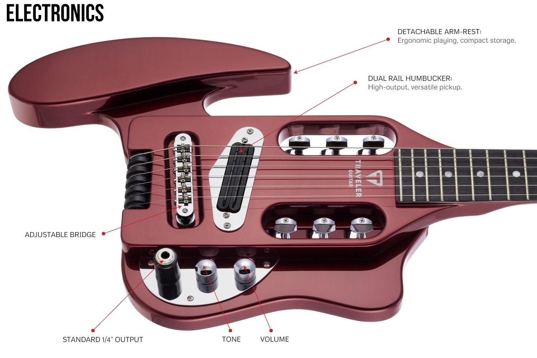 Traveler Guitar Speedster Electric Travel Red Basic Circuits Part 1 Pickups Musical Instruments