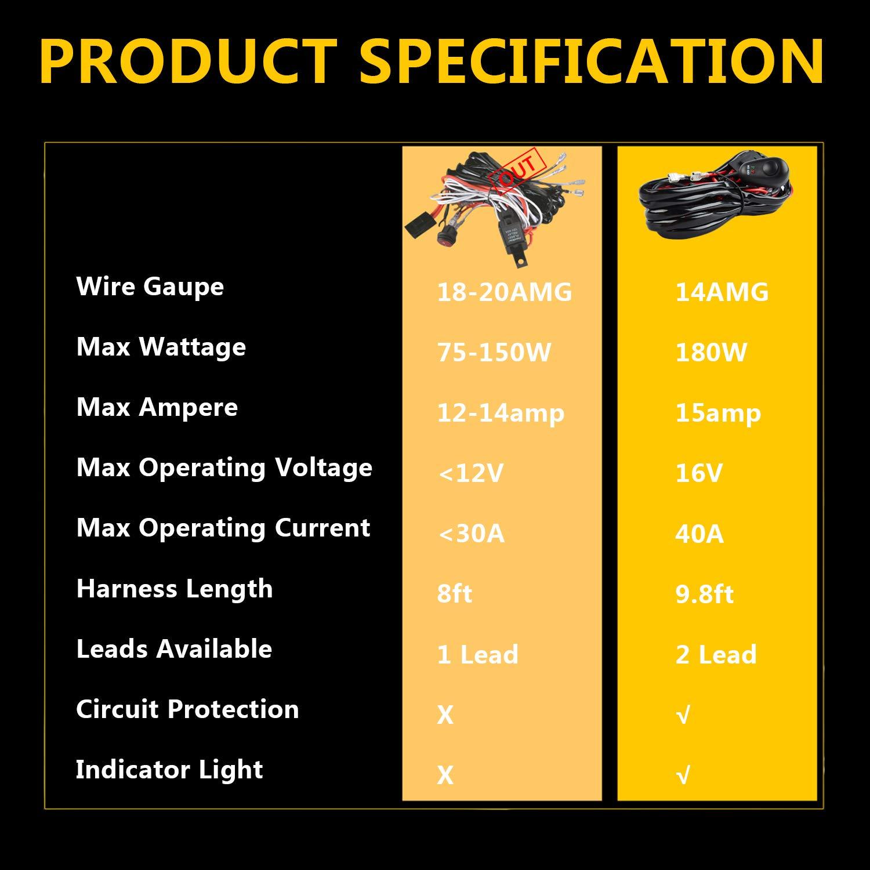 CICMOD Kabelbaum Kabelsatz Relais Adapter f/ür Offroad Led Arbeitsscheinwerfer Scheinwerfer Auto Tagfahrlicht 12V 40A mit ON//OFF Schalter 12FT Kabel