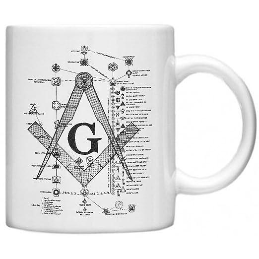 De la Logia de símbolo de masones diseño de apta para microondas y ...