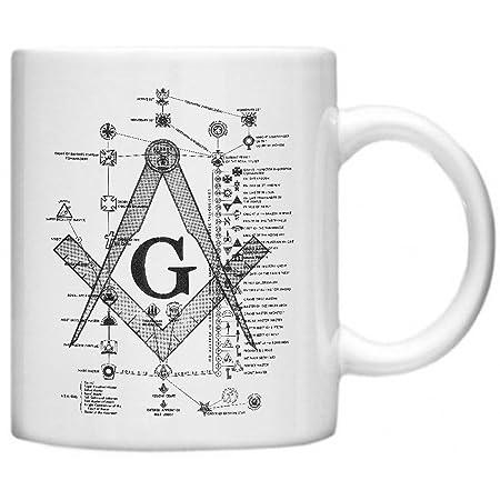 De la Logia de símbolo de masones diseño de apta para ...