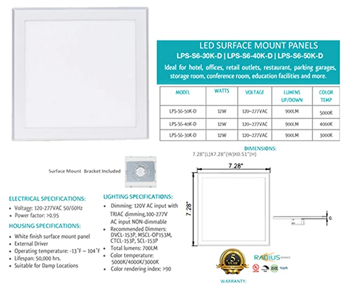 Amazon com : Westgate LED Surface Mount Square Panels