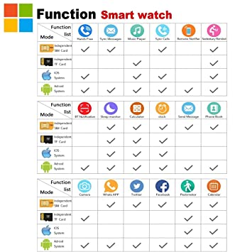 Reloj inteligente Bluetooth SmartWatch resistente al agua con pantalla táctil Soporte tarjeta SIM y tarjeta TF Monitores de seguimiento de fitness, ...