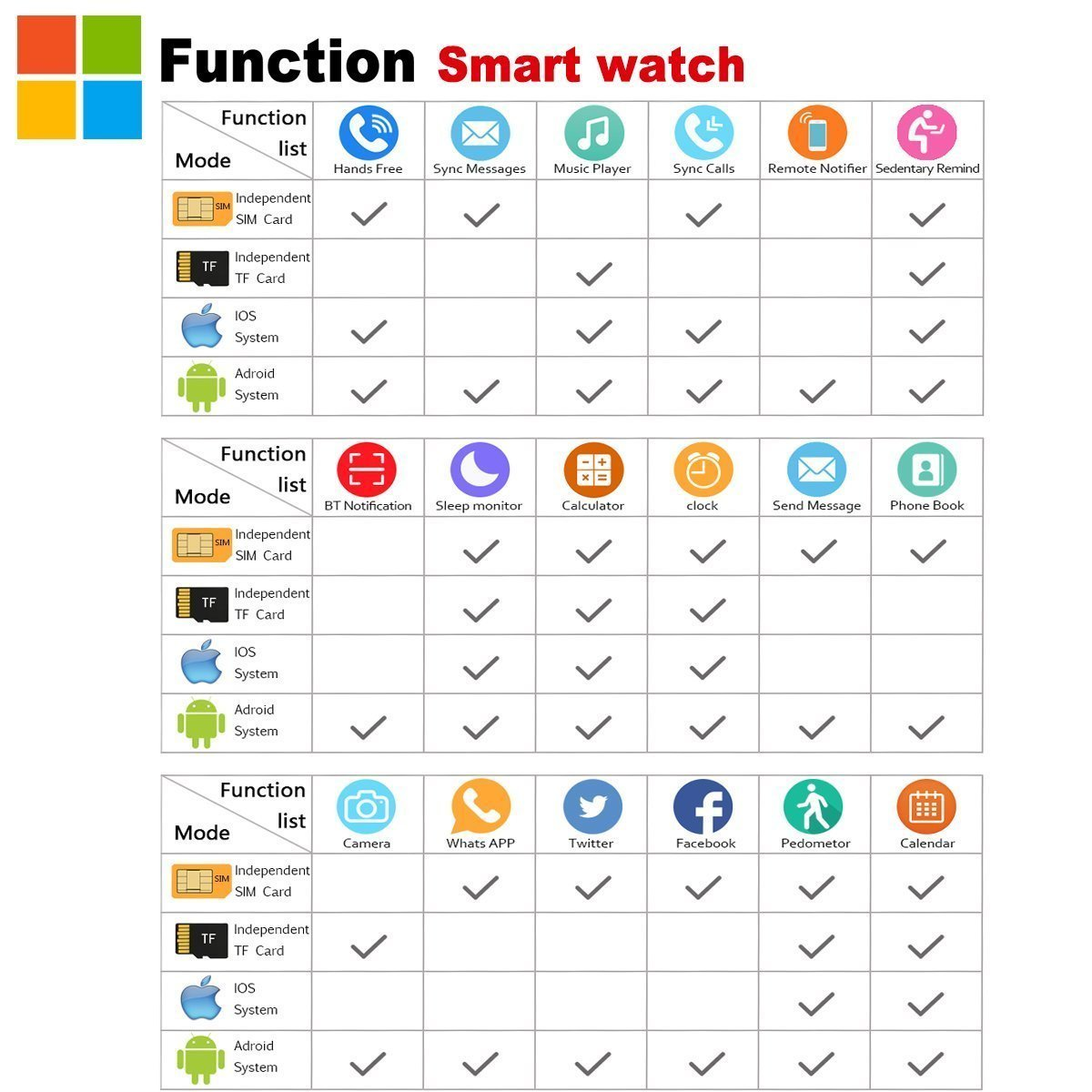 Bluetooth Smart Watch Touchscreen with Camera,Unlocked Watch Cell Phone with Sim Card Slot,Smart Wrist Watch,Waterproof Smartwatch Phone for Android Samsung IOS Iphone 7 6S Men Women Kids by Luckymore (Image #7)