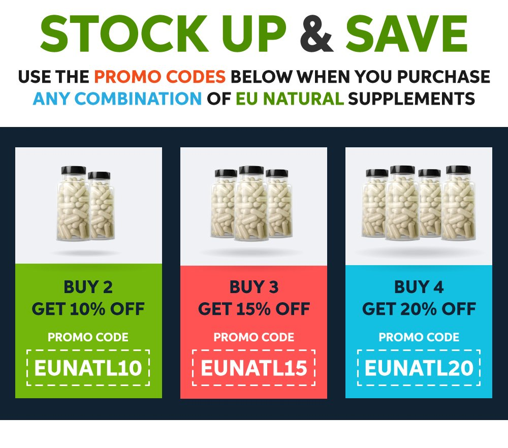 Coupon codes for groupon