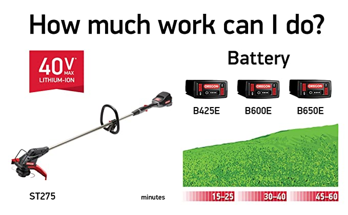 Amazon.com : Oregon Cordless ST275 String Trimmer/Edger with Gator SpeedLoad Trimmer Head System (No Battery, no Charger) : Garden & Outdoor
