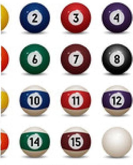 alfombrilla de ratón Aisladas bolas de billar de colores. Los números 1 a 15 y cero bola: Amazon.es: Electrónica