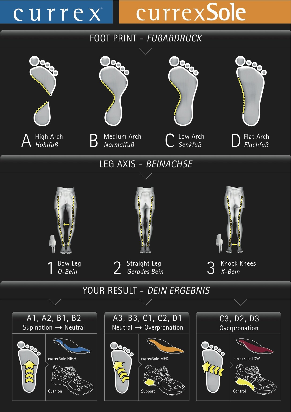 RunFree Insoles - Medium Arch Profile - Europe's Leading Insoles for Running & Walking, by currexSole (Footdisc)