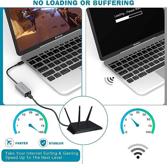 HAIFENG Computer Notebook USB Splitter 6 in 1 USB 3.0 High Speed Ports Type-C Laptop Gigabit Ethernet