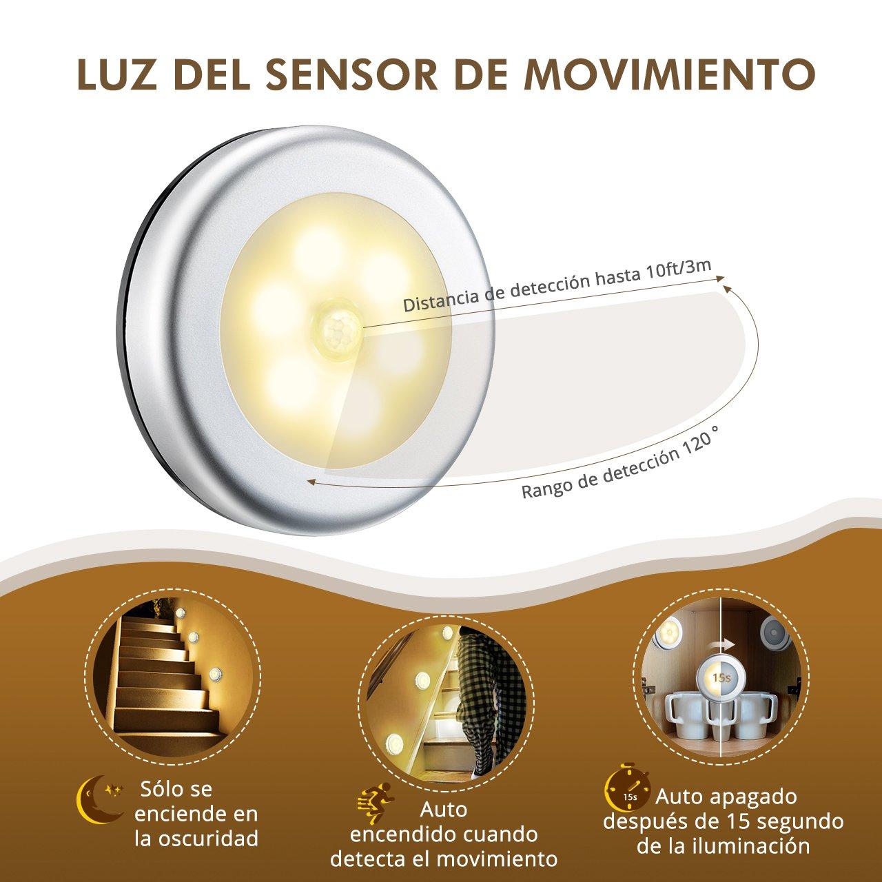 VICTSING Sensores luces de Techo, Luz LED de Noche con Batería, Luz Sueño del Bebé, Mejor para Dormitorio, Pasillo, Escaleras, Baño, Cocina, Pared Etc. [3 ...