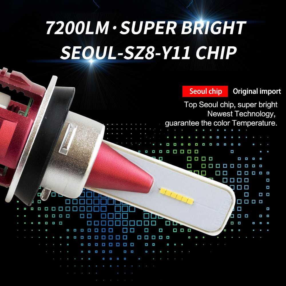 Markcars All-in-One Conversion Kit H11(H8,H9) LED Headlight Bulb with 2 Pcs of bulb 6000K Seoul Chips 7200LM White 48W Auto Headlamp 2 Year Warranty