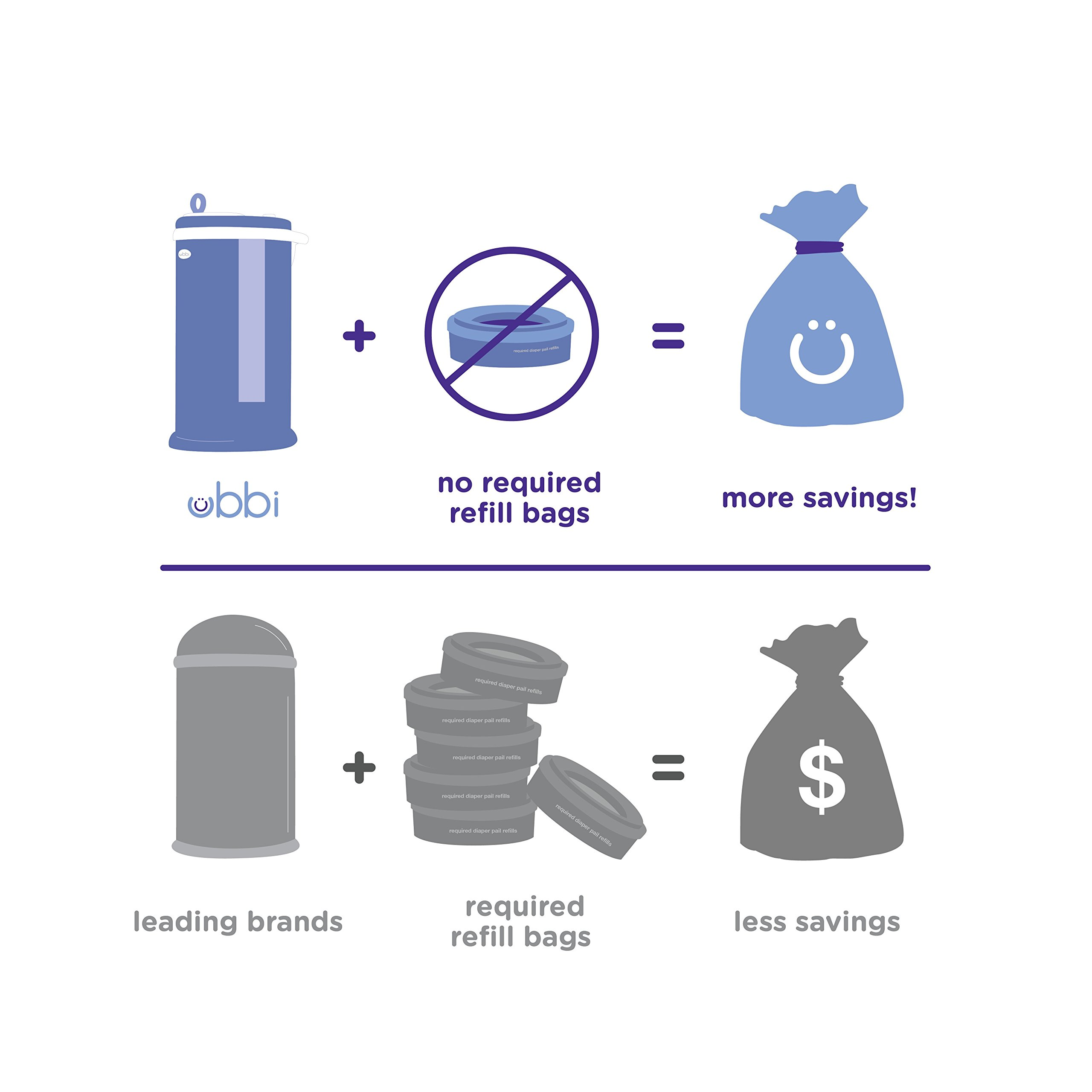Ubbi Limited Edition, Money Saving, No Special Bag Required, Steel Odor Locking Diaper Pail, Rose Gold by Ubbi (Image #2)