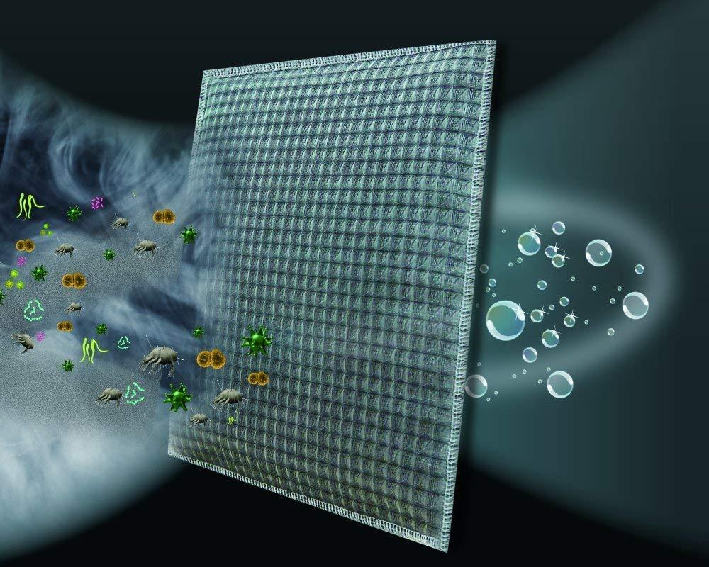 "20/""x22/""x1 LTD. Originallife Washable Reusable HVAC Air Filter Extra Protection Against Allergen Bacteria Mold Dust Odors Pet Dander Pollen Dust Mites ORIGINAL LIFE CO"