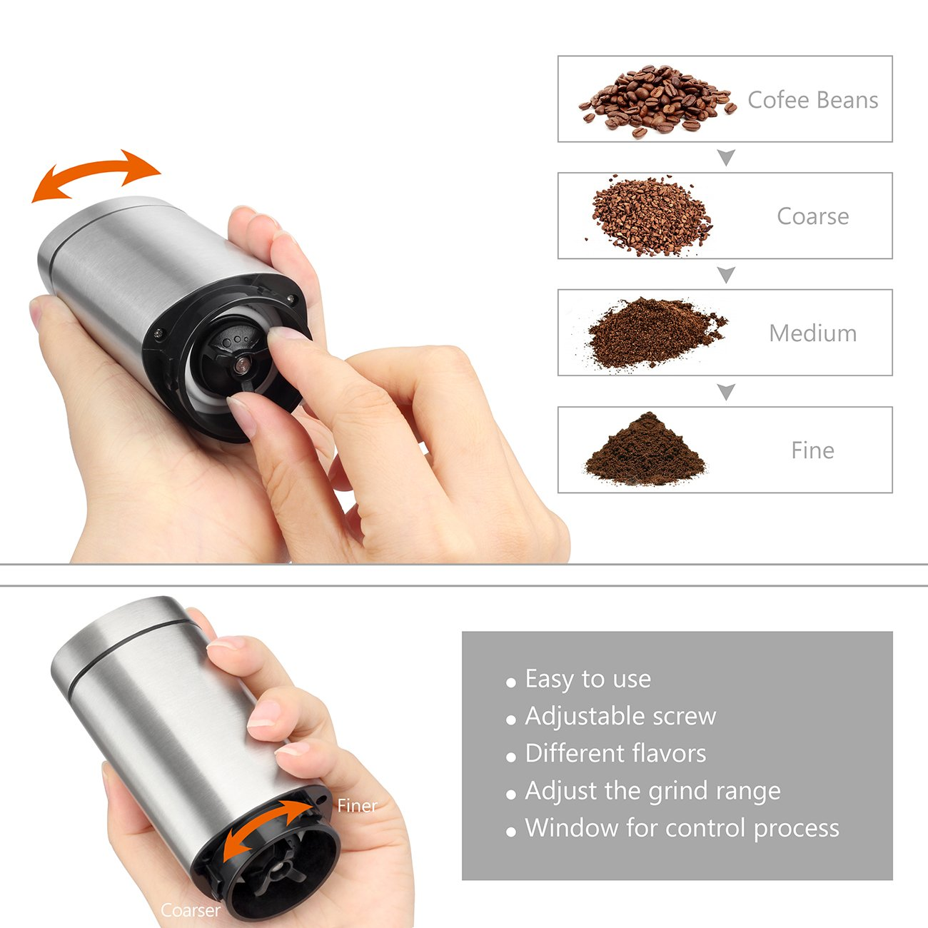 WENFENG Manual Coffee Grinder, Adjustable Ceramic Conical Burr Grinders for Precision Brewing, Stainless Steel Coffee Grinder for Home & Traveling by WENFENG (Image #3)