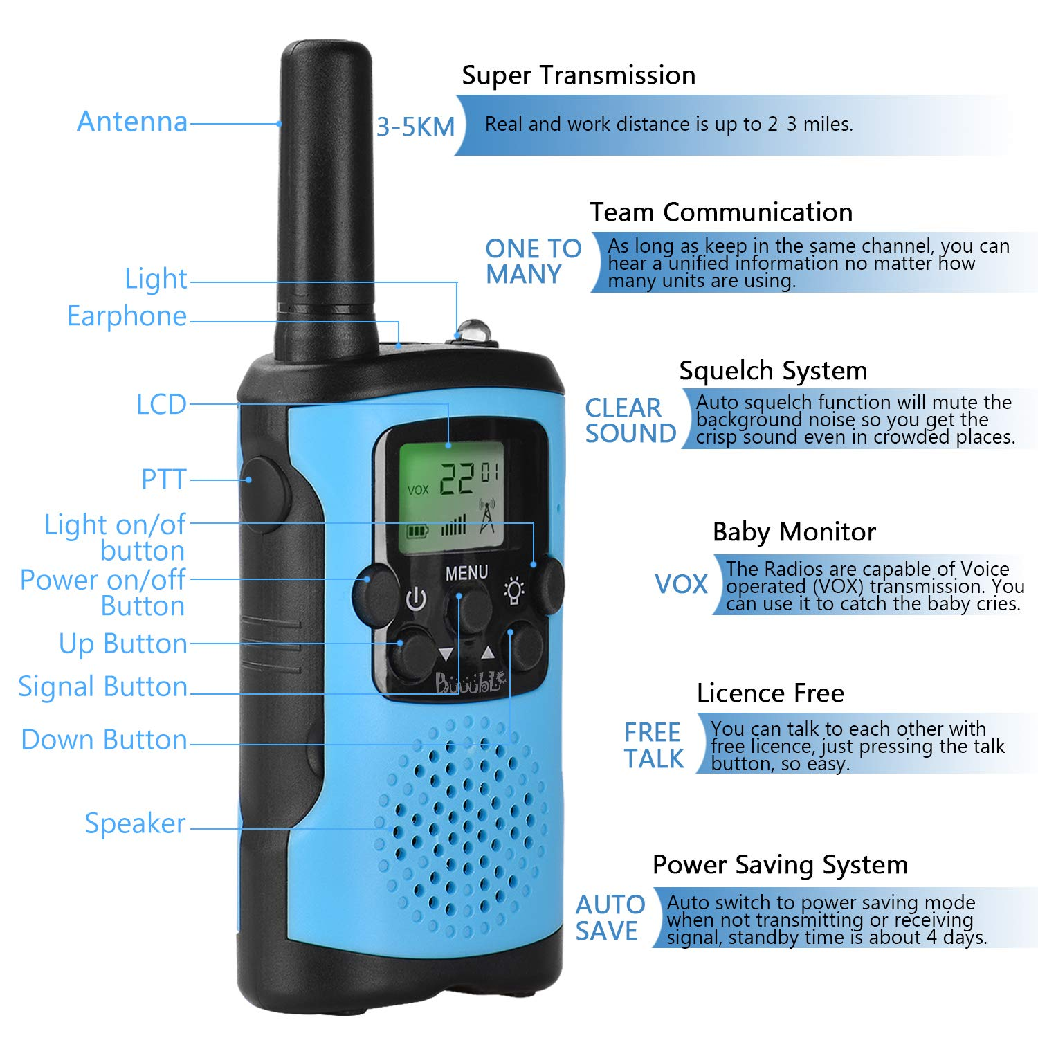 Walkie Talkies for Kids 22 Channel 3 Mile Long Range Many People Use It to Prevent Children's Myopia and Away from Electronic Games Best Birthday Gifts for 4-6 Year Old Boys Girls More Fun Game (Blue) by Buuuble (Image #5)