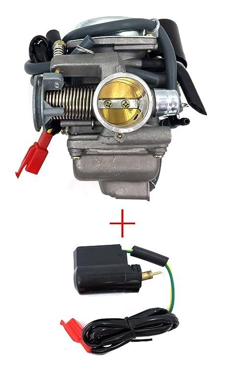 Hooai nuovo carburatore 16100 kat 913 eton yukon cxl 150 150 cc hooai nuovo carburatore 16100 kat 913 eton yukon cxl 150 150 cc atv fandeluxe Choice Image
