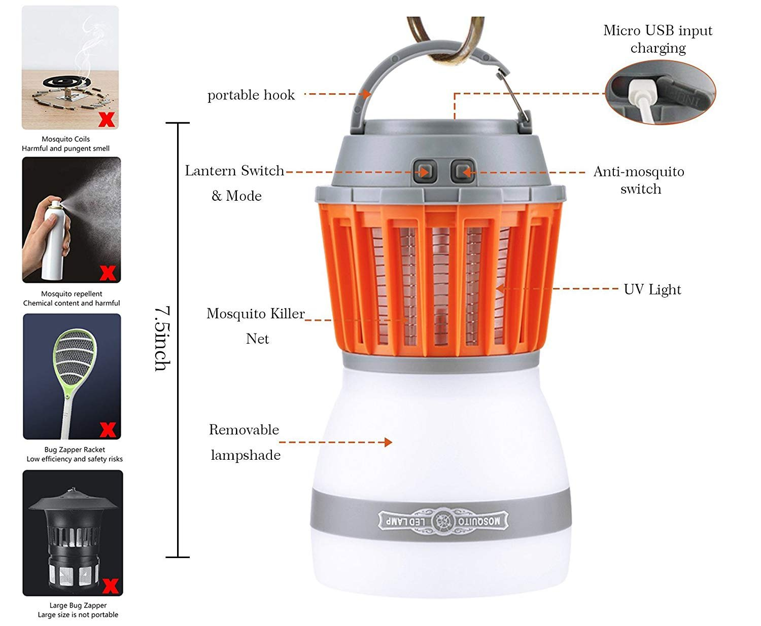 Fellee Bug Zapper, 2-in-1 Mosquito Killer & Camping Lamp Natural Mosquito Killer Lamp Travel Camping Lantern Pest Control USB IP67 Waterproof Insect Repeller for Indoor &Outdoor by Fellee (Image #2)