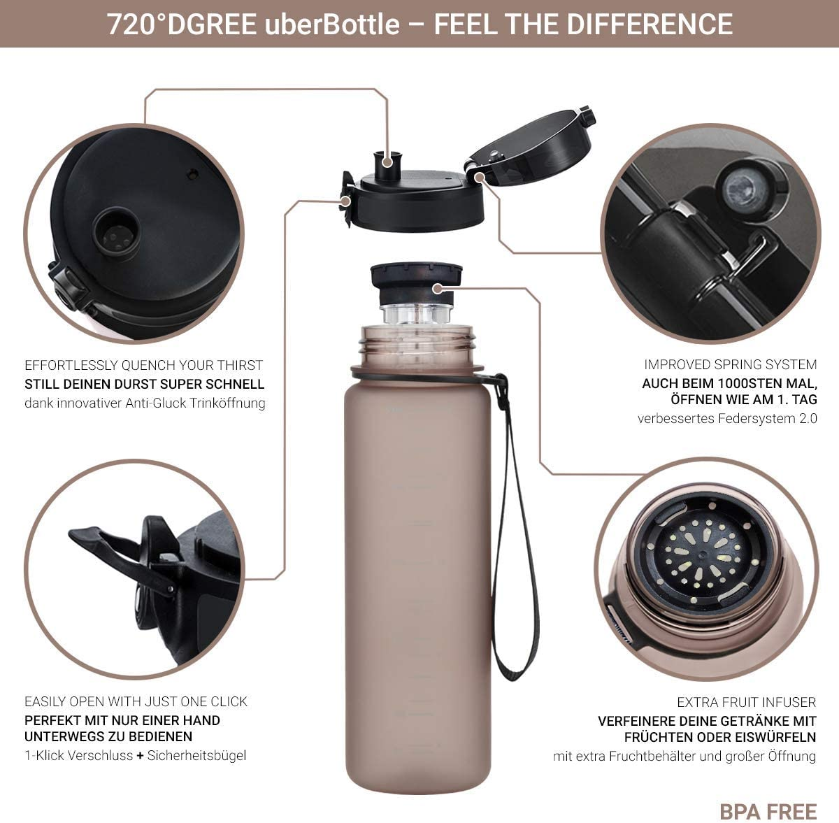 "Leakproof Waterbottle for Children 720/°DGREE Kids /& Sport Water Bottle /""uberBottle/"" 500ml Travel Reusable Drinking Bottle BPA-Free Tritan Gym With Fruit-Infuser School Running Fitness"