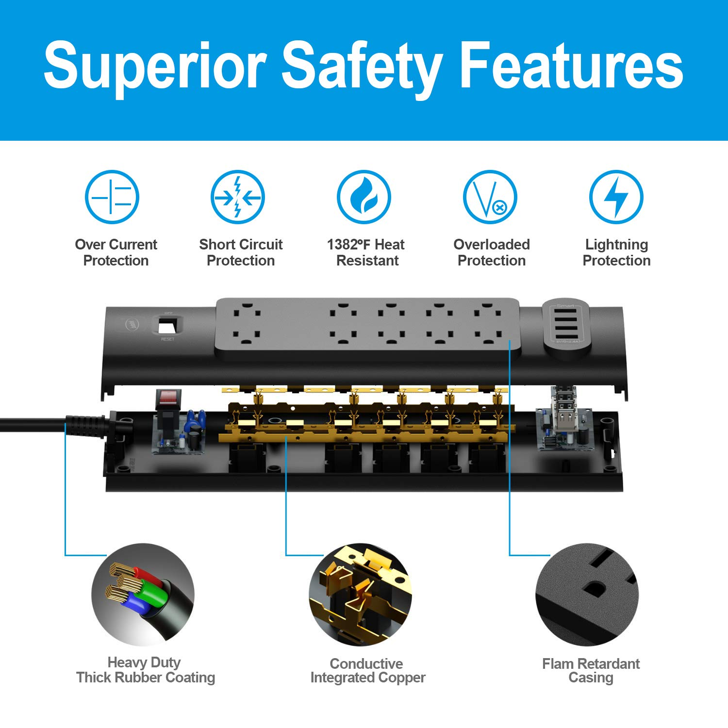 Power Strip, Bototek Surge Protector with 10 AC Outlets and 4 USB Charging Ports,1625W/13A, 2100 Joules, 6 Feet Long Extension Cord for Smartphone Tablets Home,Office, Hotel- Black