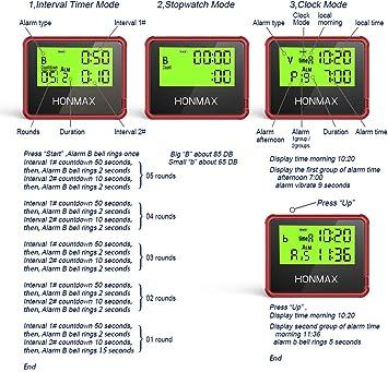hiitgo Temporizador de intervalos y cronómetro (programable), Mejor para Crossfit, Gimnasio, Boxeo, Running, Pesas Rusas, Cardio, Entrenamiento y ...