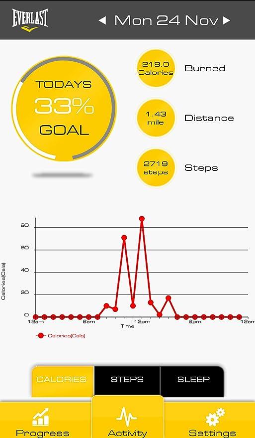 Amazon.com : Everlast TR5 - Wireless Fitness Activity Tracker + Sleep Wristband With LED Display - Pink : Sports & Outdoors