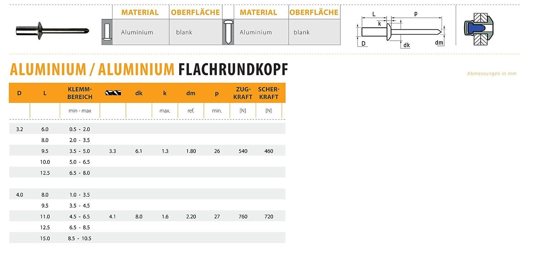 Alu Becherblindniete Flachkopf Dichtnieten Nieten 4.8 X 16.0 mm 500 St/ück Alu