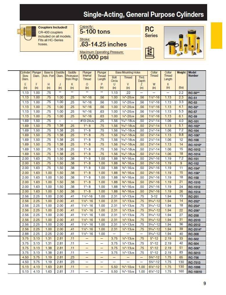 Enerpac RC-104 Single-Acting Alloy Steel Hydraulic Cylinder with 10 Ton Capacity, Single Port, 4.13'' Stroke by Enerpac (Image #5)