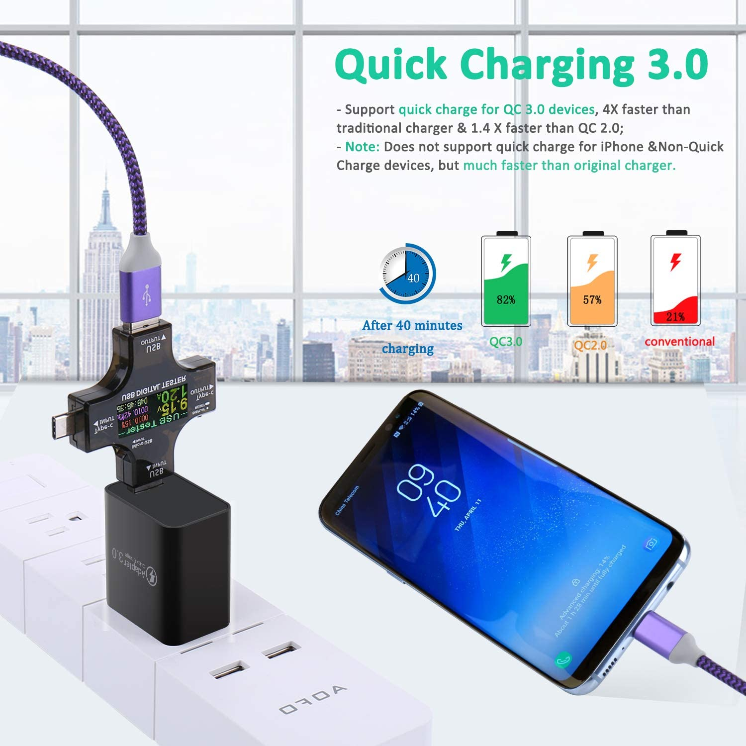 [4-Pack] Quick Charge 3.0 Wall Charger, Besgoods 18W QC 3.0 USB Charger Adapter Fast Charging Block Compatible Wireless Charger, Samsung Galaxy S9 ...