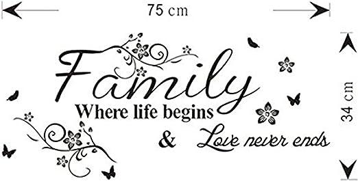 EmmiJules Wandtattoo Spruch Sprüche Family where life begins ...