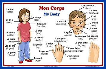 how to say part in french