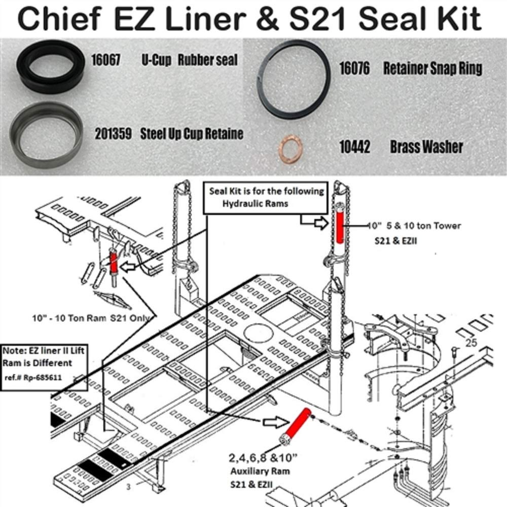 Chief Frame Machine Hydraulic Seal Kit - Contains Part # 10442, 16067, 16076, 201359