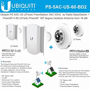 Review PS-5AC US 5GHz airMAX