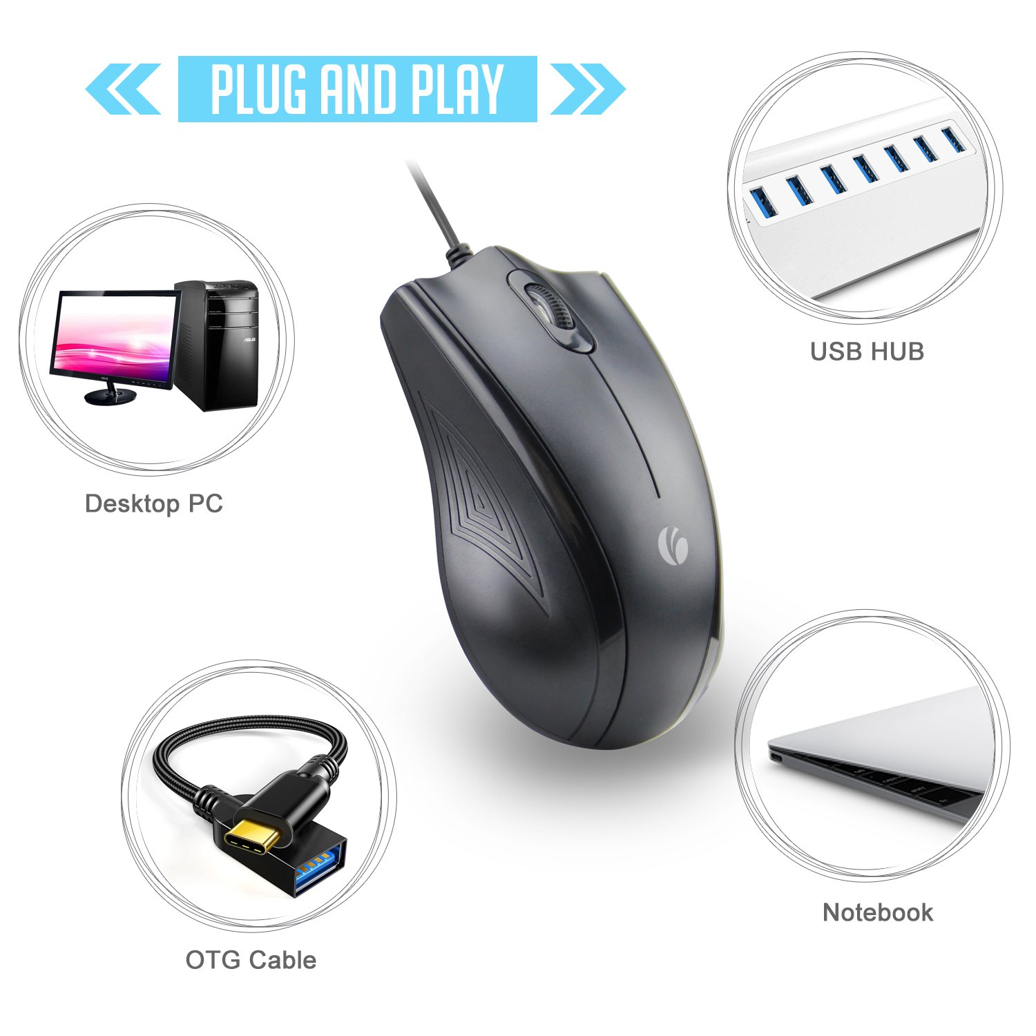 c4391f99157 Amazon.com: VCOM 3-Button USB Wired Mouse, Ergonomic Design Comfortable  Computer Mice 6.9ft Long Cord with 1200 DPI Compatible for Windows PC  Laptops ...