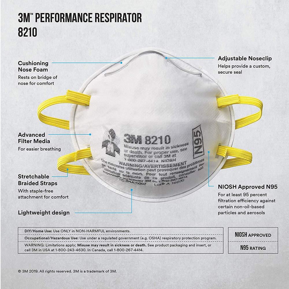 3m filter mask 8210