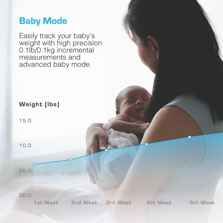 Active Era Balance P/èse-Personne Avec Application Connect/ée et 15 Mesures BMI//BFR//Muscle//Eau//Graisse Corporelle//Masse osseuse//BMR etc Blanc