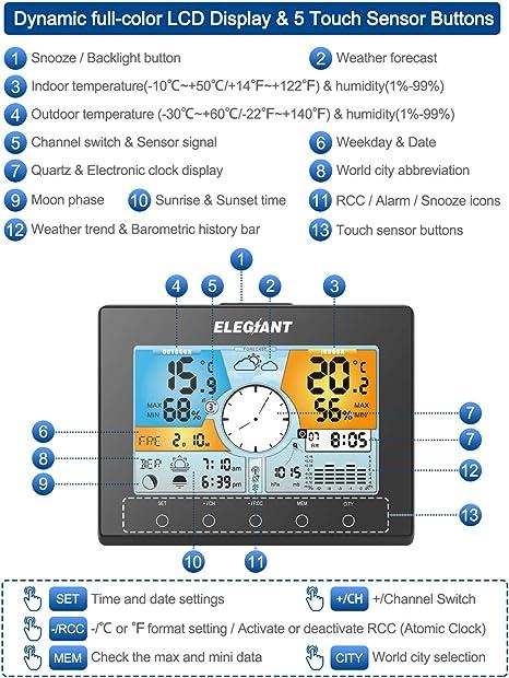 ELEGIANT Estación Meteorológica Inalámbrica, Barómetro con Sensor para Interiores y Exteriores, Termómetro, Higrómetro, Termobarómetro con Alarma ...