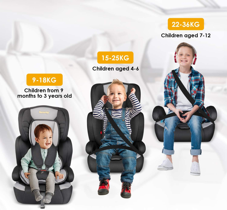 Besrey Car Seat Children Car Booster