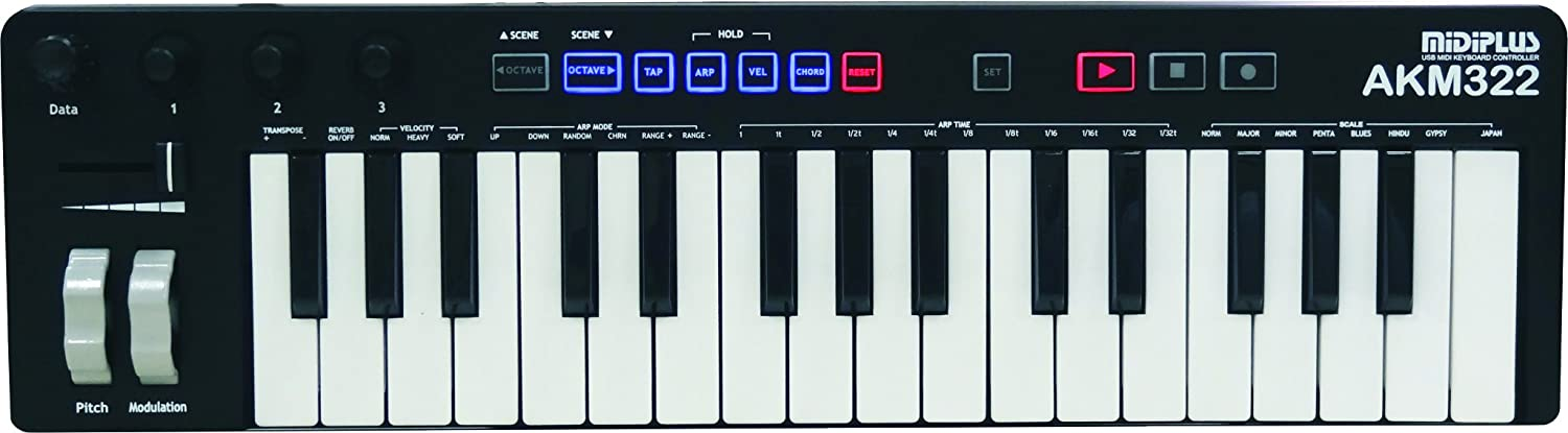 The Best MIDI Controller 4