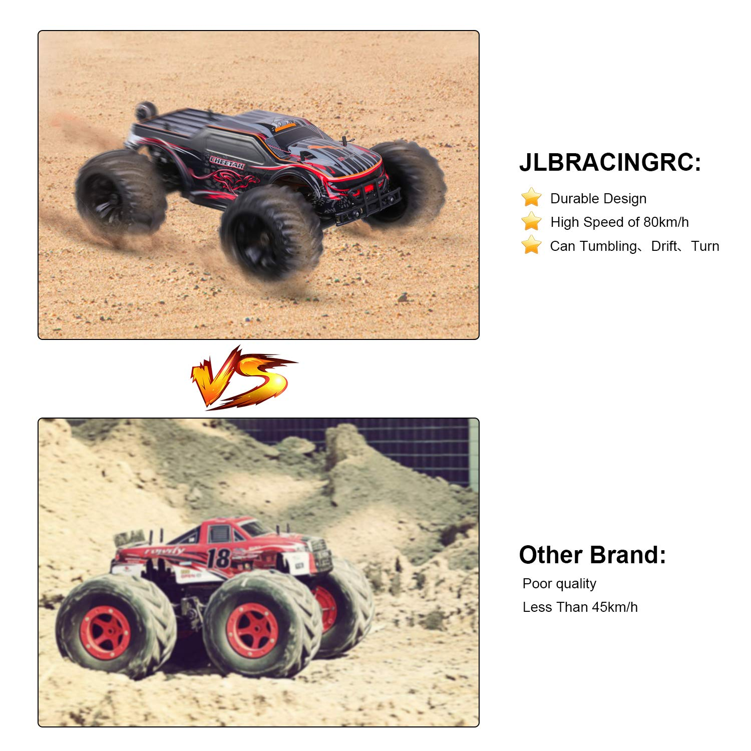 JLBRACINGRC Super Fast 1/10 Scale Cheetah RC Car, 80 KM/H 4WD 2.4GHZ RC Truck with 120A ESC IPX7 Waterproof 3670 2500KV Brushless Motor Wheelie Function 4x4 Off Road RTR RC Monster Truck for Adults by JLBRACINGRC (Image #7)