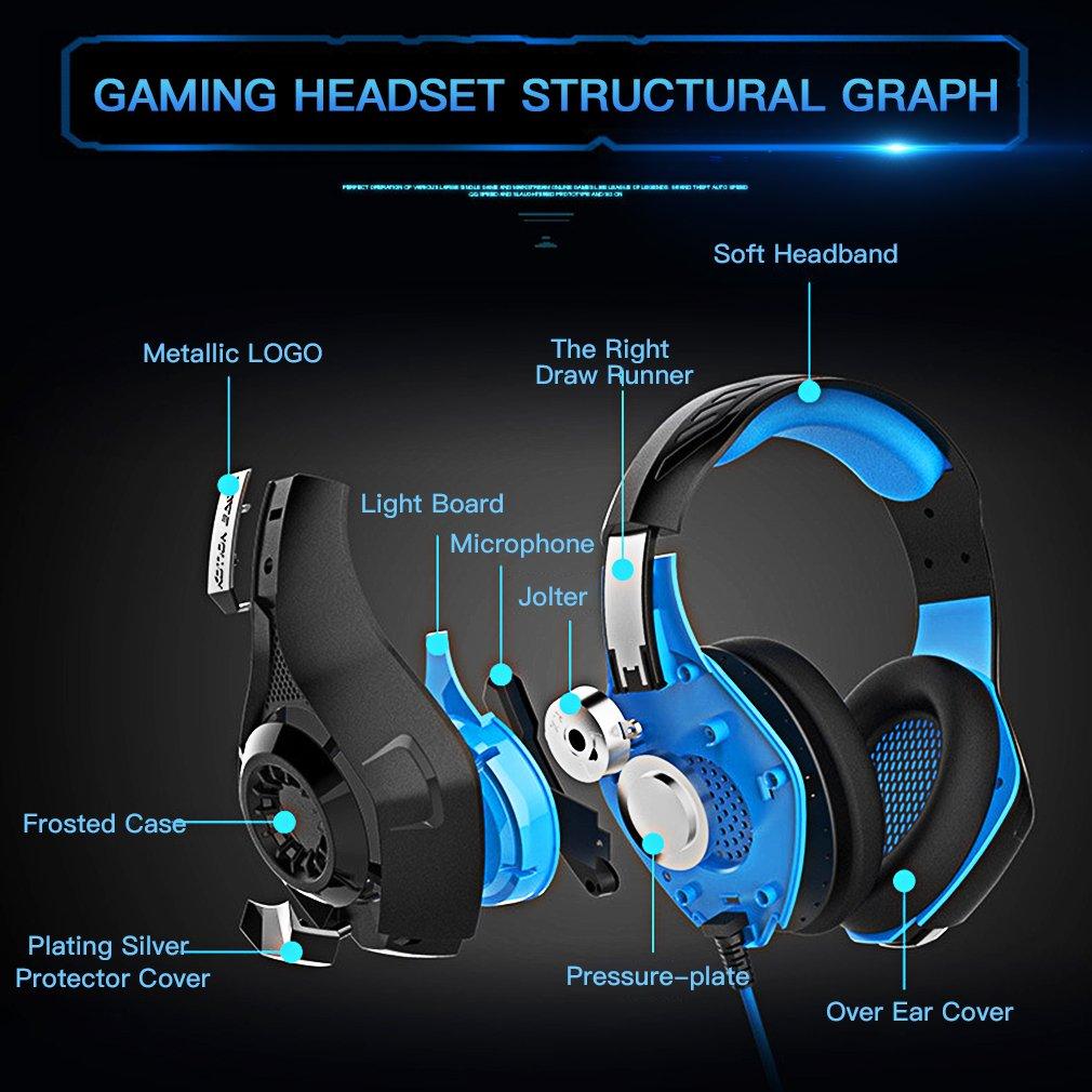 Gaming Kopfhörer mit mikrofon Stereo Sound 7.1: Amazon.de: Elektronik