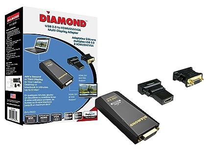 DIAMOND BVU195 USB DISPLAY ADAPTERS DRIVER FOR WINDOWS 8