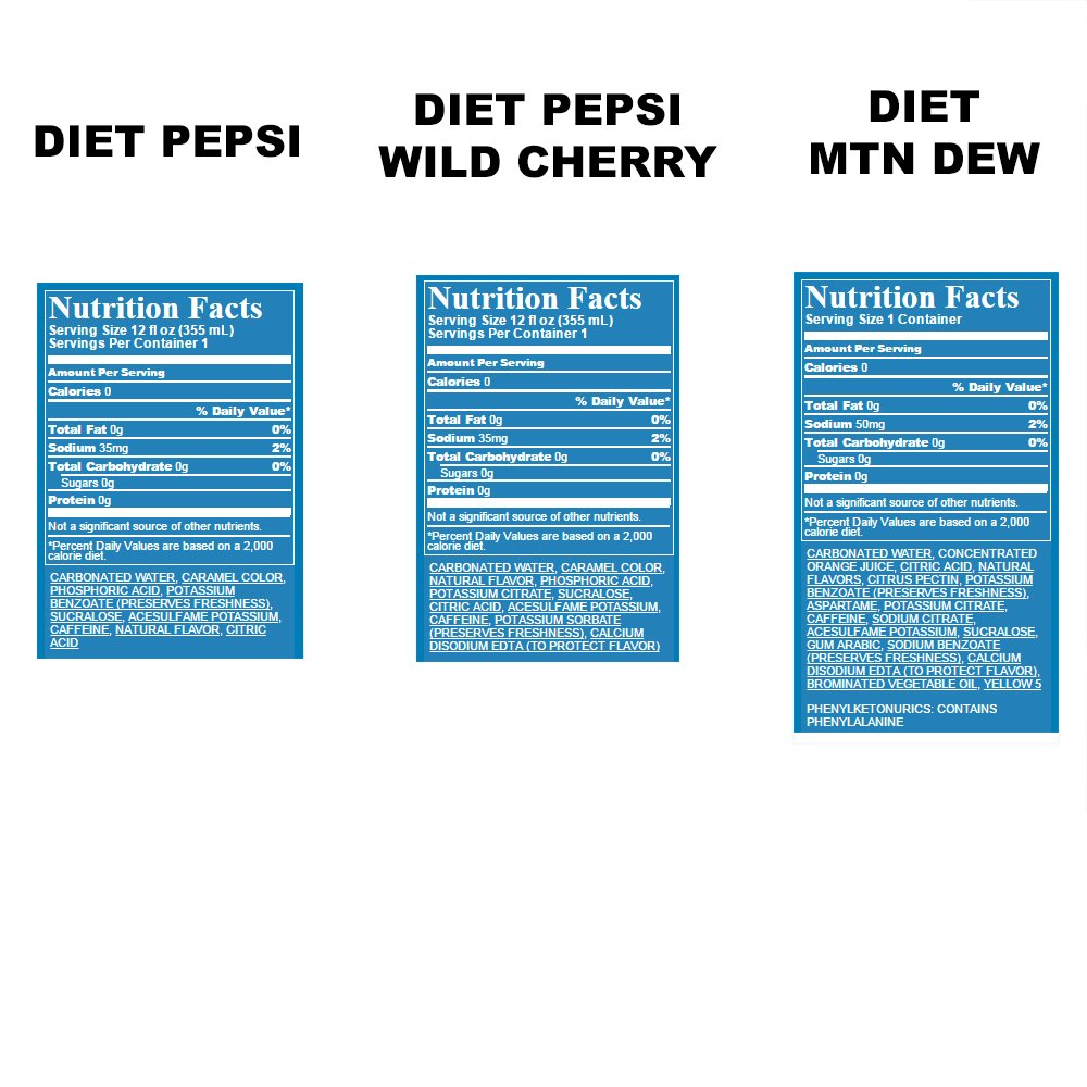Amazon.com : Diet Pepsi, Diet Pepsi Wild Cherry, and Diet Mtn Dew ...