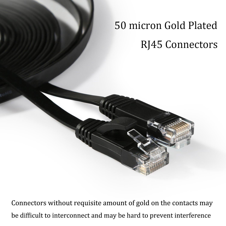 Amazon.com: Hexagon Network - Ethernet Cable Cat6 Flat 25ft Black ...